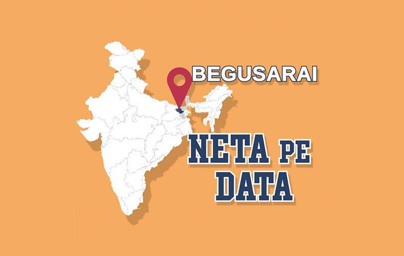 Neta Pe Data: Kanhaiya Kumar v/s Giriraj Singh